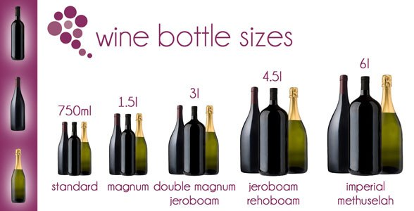 bottlesizes 2